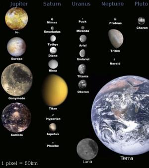 Схема солнечной системы названиями фото 582