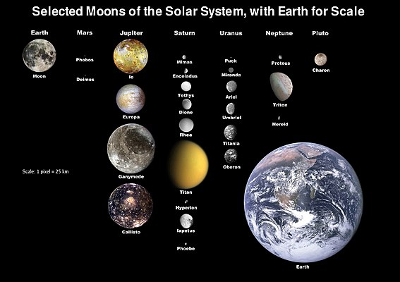Nineteen natural satellites are large enough to be round ...