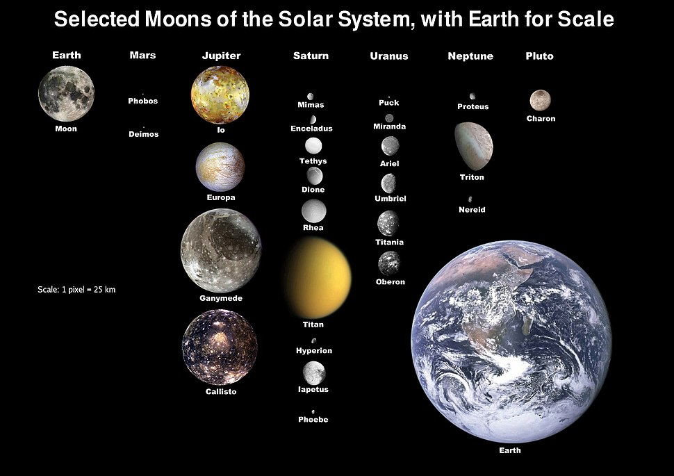 Moons of solar system v7