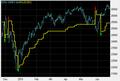 Moving Stop Loss Indicator.png