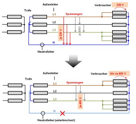 Neutralleiter - Wikiwand