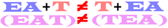 Concatenation, the act of joining character strings together, is a noncommutative operation.