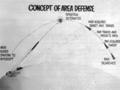 North American concept of area defense (Spartan).png