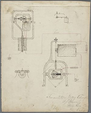 Frank J. Sprague - Notes on seamanship, with drawings of sail boat parts, and electrical equipment, by Frank J. Sprague, 1878-1880