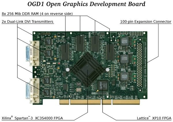 Free and open-source graphics device driver - Howling Pixel
