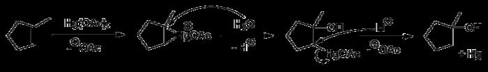 Reaktionsmechanismus der Oxymercurierung-Demercurierung