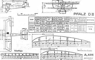 Pfalz D.III - Pfalz D.III drawing
