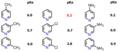 Piridina Sostituenti nella basicità.png