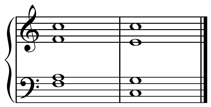 Plagal cadence in C