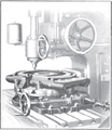 Practical Treatise on Milling and Milling Machines p143.png