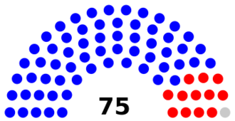 Rhode Island General Assembly - Image: RI House of Representatives 2016
