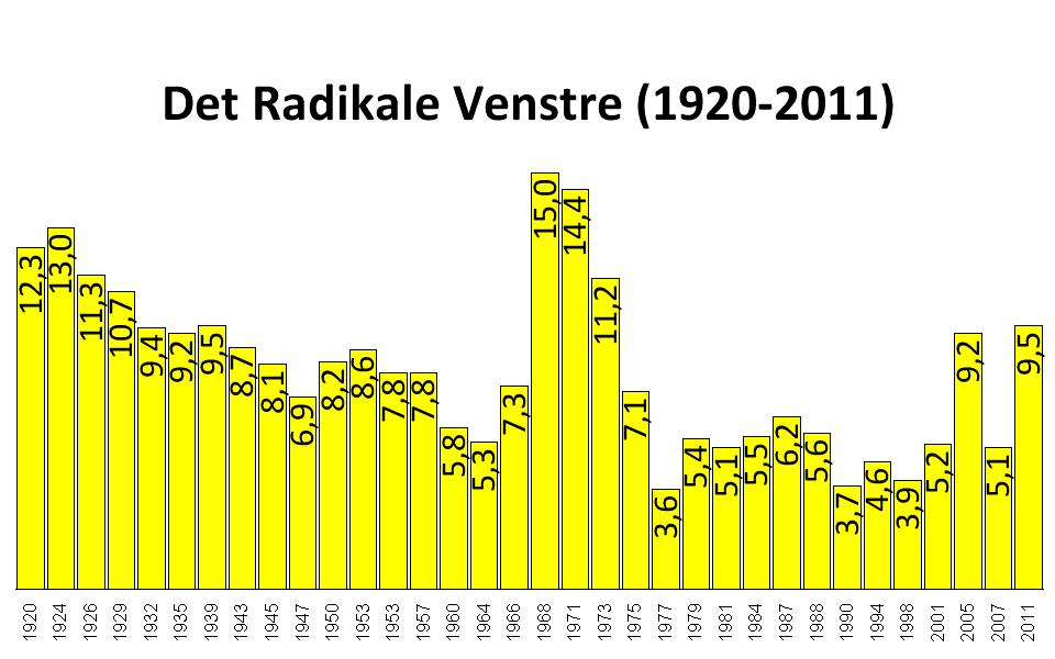 RV DK 1920 2011