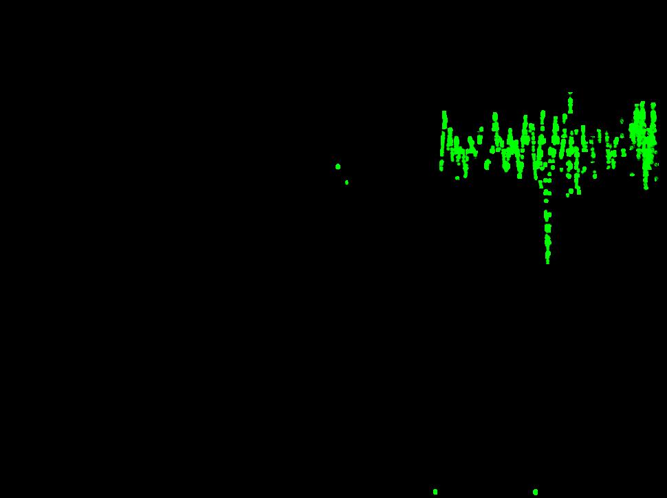Rhocas lightcurve