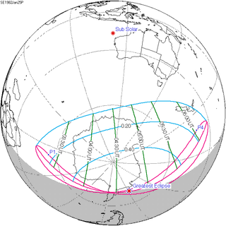 Solar eclipse of January 25, 1982