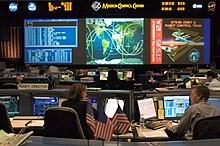 Controller Salaries In Kansas City