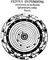 Sacrobosco - Figura Ostensis.jpg