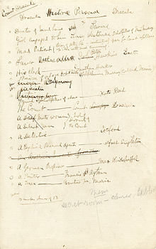 Stoker s handwritten notes on the characters in the novel