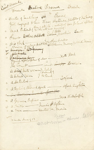 Dracula - Stoker's handwritten notes on the characters in the novel