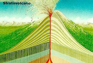 A cutaway diagram of a stratovolcano