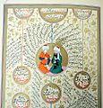 Subhat al-Akbar (Rosenkranz der Weltgeschichte) - 5.jpg