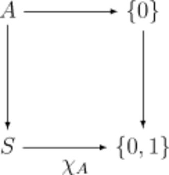 Subobject classifier - Image: Subobject Classifier 01