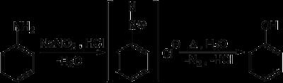 Darstellung aus Anilin über das Diazoniumsalz
