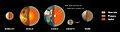Terrestial Planets internal pl.jpg
