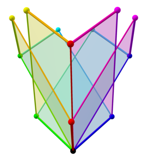 Tree of weak orderings in concertina cube 604.png