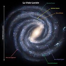 Autorité libre dans la galaxie des connaissances