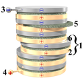 Voltaic pile 3D model.png