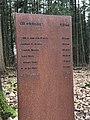Westerbork - Verzetsmnument - 2020 -008.jpg