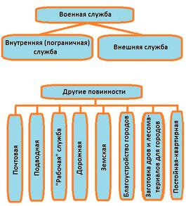 Реферат кантонная система управления в башкортостане 9390