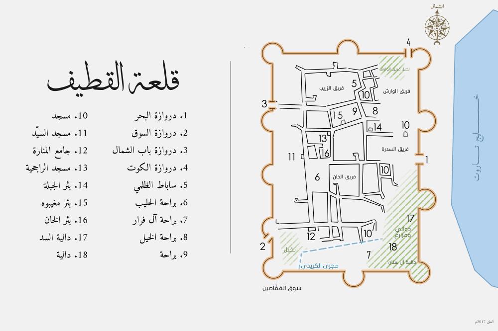 d505058a1f091 قلعة القطيف - eAnswers