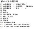 抗がん剤の副作用(三輪血液病学P.630).png