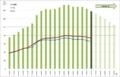 09年青森県の人口の推移.png