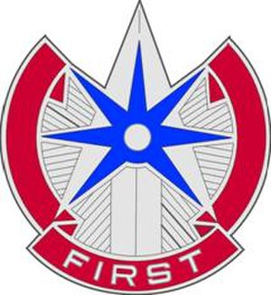 1st Sustainment Command (Theater)