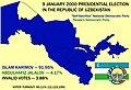 2000 Presidential election in Uzbekistan.jpg