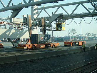 Port of Rotterdam - Container terminals showing a container being loaded onto an unmanned automated guided vehicle.