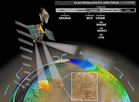 Resultado de imagen de La sonda Mars Reconnaissance Orbiter