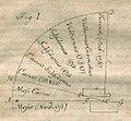 Acta Eruditorum - VII venti, 1737 – BEIC 13458392 (cropped 2).jpg