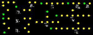 Affine Lie algebra - Image: Affine Dynkin diagrams