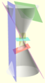 All conic sections.png