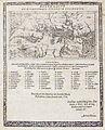 Andreas Bureus Mälarkarta 1614.jpg