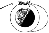 Lunar orbit insertion The spacecraft passes about 60 nautical miles (110 km) behind the Moon, and the SM engine is fired to slow the spacecraft and put it into a 60-by-170-nautical-mile (110 by 310 km) orbit, which is soon circularized at 60 nautical miles by a second burn.