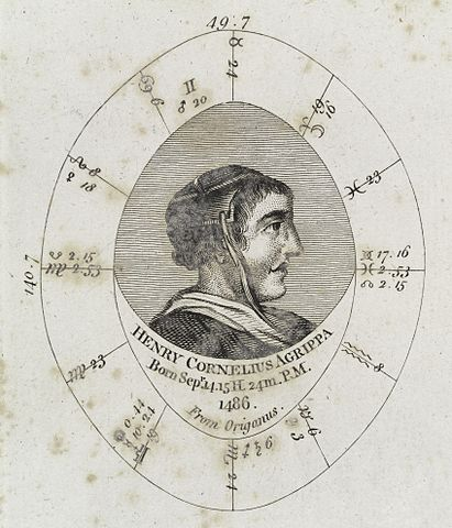 Full Astrology Chart: Astrological birth chart for Henry Cornelius Agrippa Wellcome ,Chart
