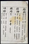 C14 Chinese medication chart; Masses and accumulations etc. Wellcome L0039609.jpg