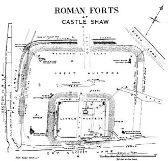 Castleshaw Roman Fort - A plan of Castleshaw drawn by Francis Bruton in 1908 showing the fort and the later fortlet in detail