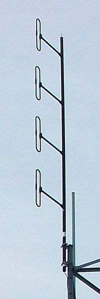 Collinear antenna array - Wikiwand