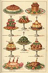 Coloured illustrations of meat and poultry piled onto elaborate silver serving stands, 1901 (4366023725).jpg