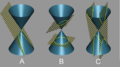Conic sections 2n.png